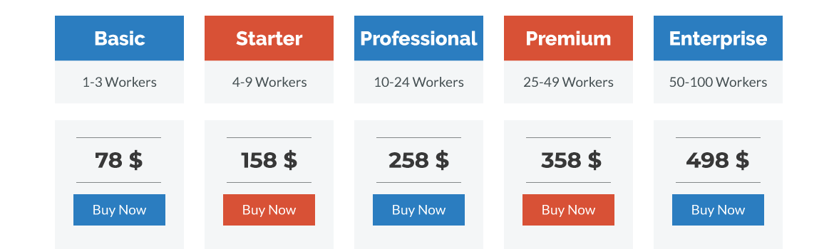 MyLoneWorkers pro pricing