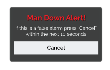 mandown mobile app cancel